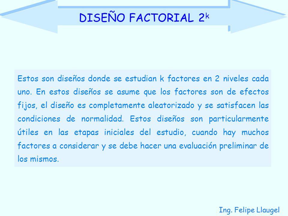 Ing. Felipe Llaugel Estos son diseños donde se estudian k factores en 2 niveles cada uno. En estos diseños se asume que los factores son de efectos fi