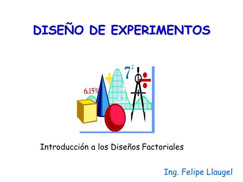 DISEÑO DE EXPERIMENTOS Ing. Felipe Llaugel Introducción a los Diseños Factoriales