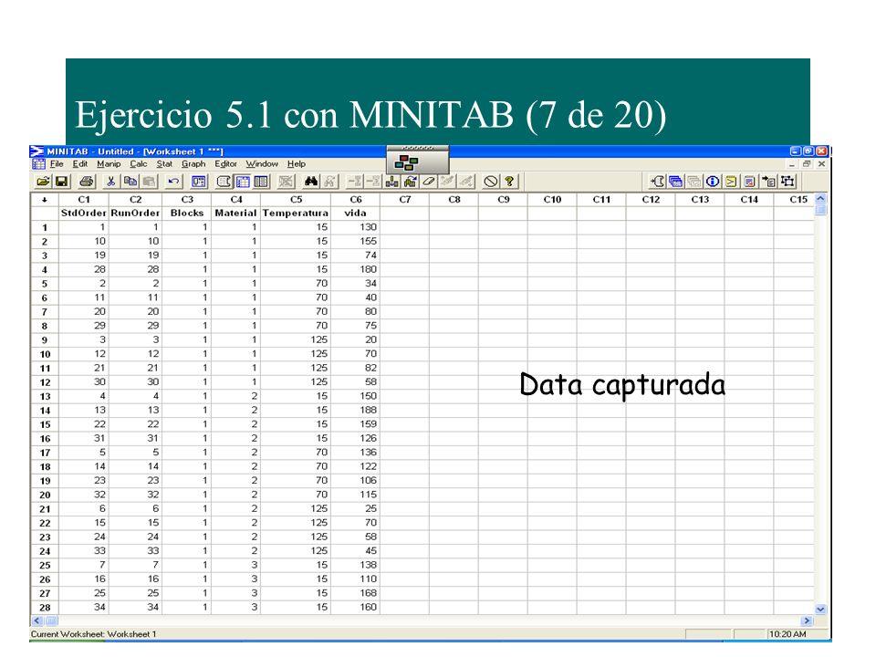 Ejercicio 5.1 con MINITAB (7 de 20) Data capturada