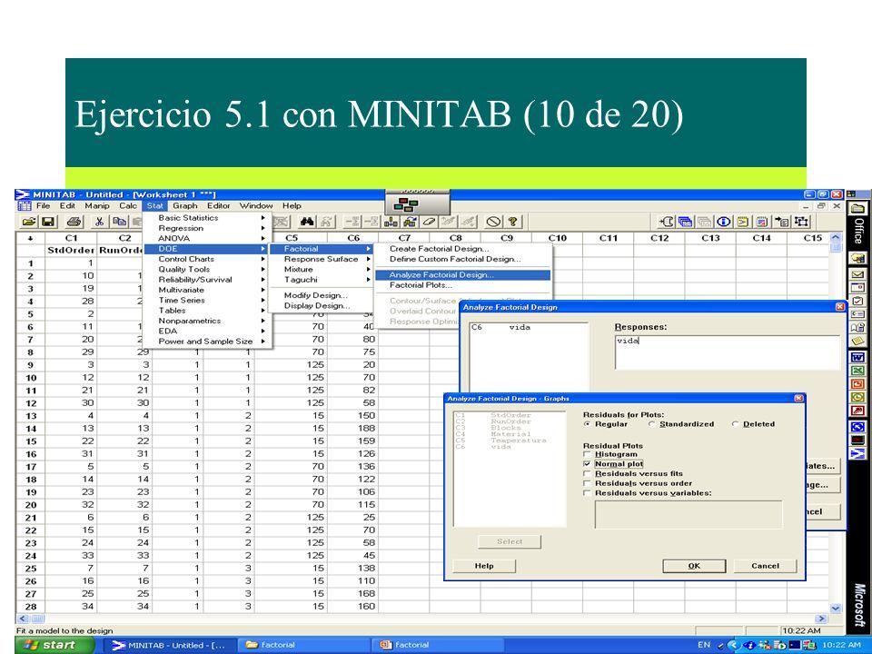 Ejercicio 5.1 con MINITAB (10 de 20)