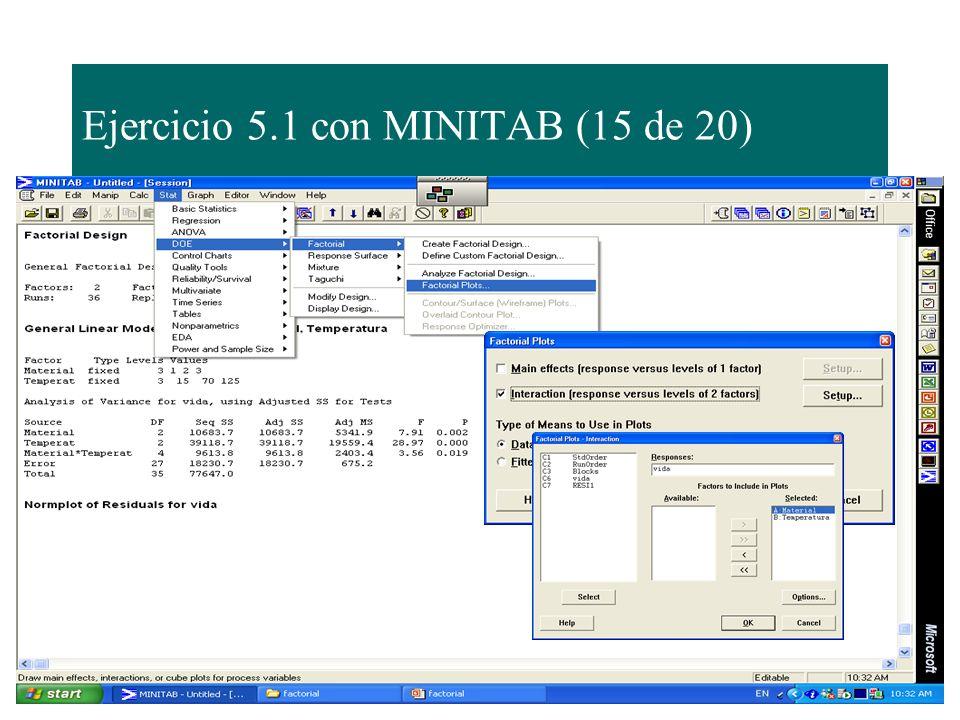 Ejercicio 5.1 con MINITAB (15 de 20)