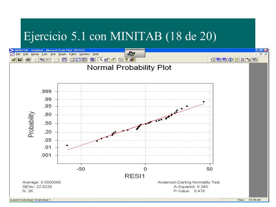 Ejercicio 5.1 con MINITAB (18 de 20)