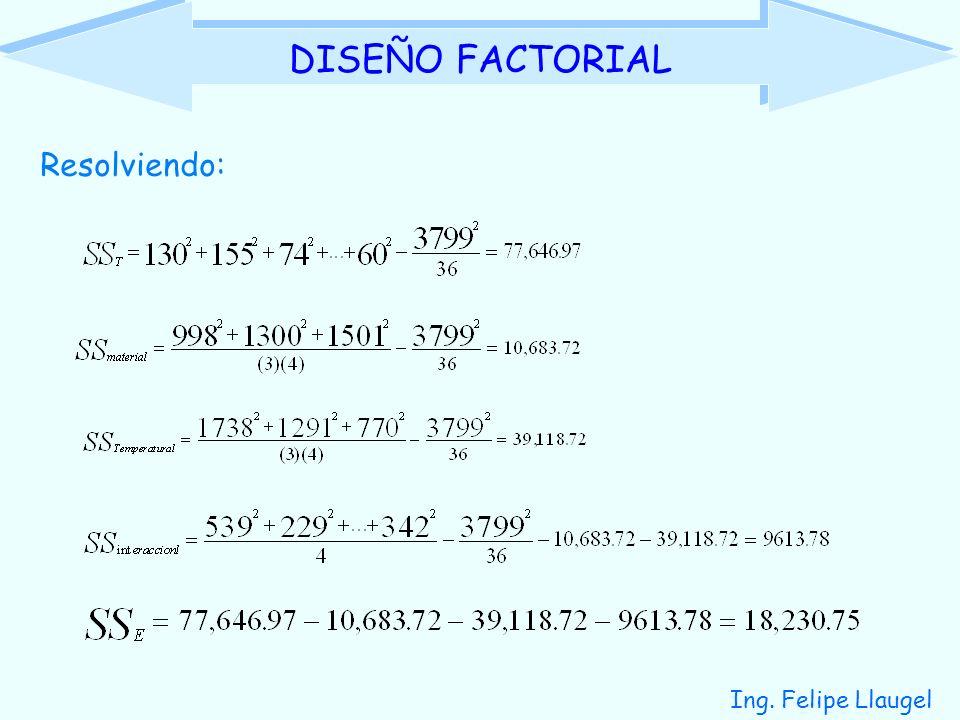 Ing. Felipe Llaugel DISEÑO FACTORIAL Resolviendo:
