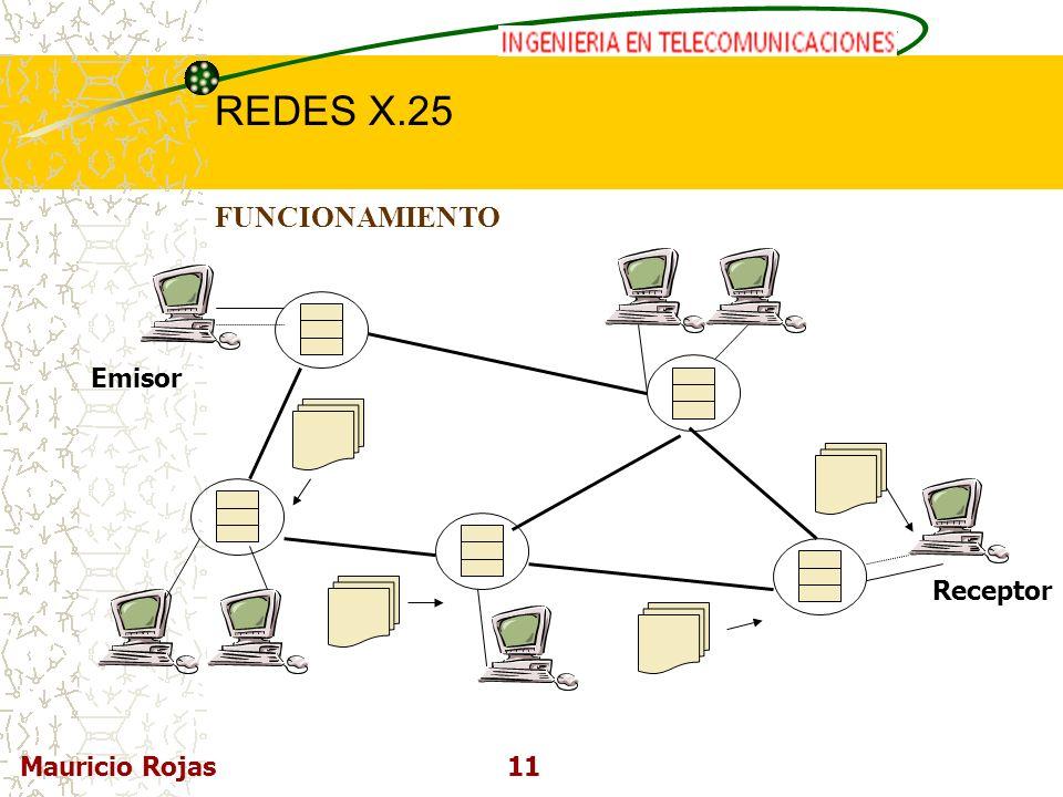 REDES DE COMPUTADORAS I REDES X.25 Mauricio Rojas11 FUNCIONAMIENTO Emisor Receptor