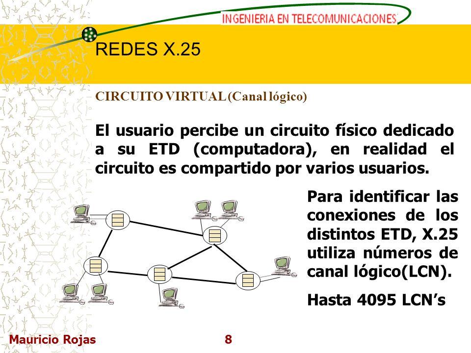 REDES DE COMPUTADORAS I REDES X.25 Mauricio Rojas8 CIRCUITO VIRTUAL (Canal lógico) El usuario percibe un circuito físico dedicado a su ETD (computador