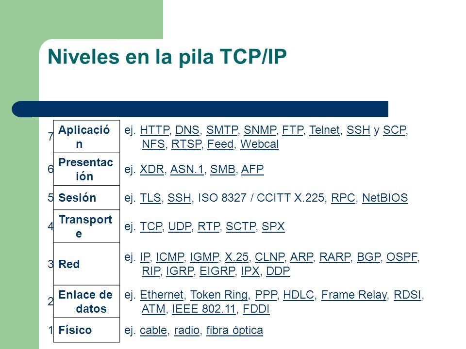 Niveles en la pila TCP/IP 7 Aplicació n ej. HTTP, DNS, SMTP, SNMP, FTP, Telnet, SSH y SCP, NFS, RTSP, Feed, WebcalHTTPDNSSMTPSNMPFTPTelnetSSHSCP NFSRT