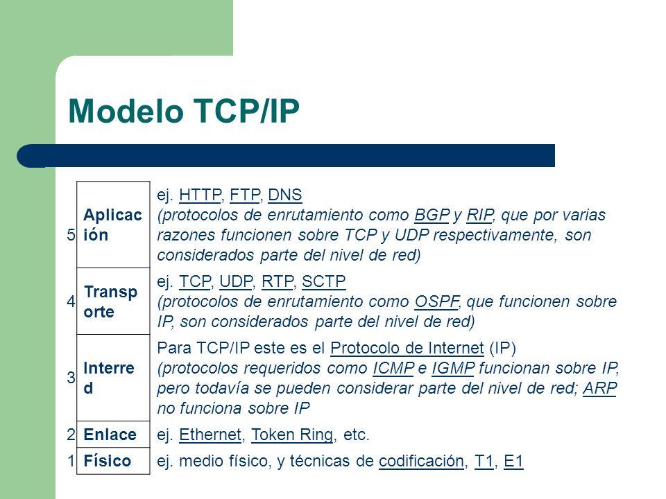 Modelo TCP/IP 5 Aplicac ión ej. HTTP, FTP, DNS (protocolos de enrutamiento como BGP y RIP, que por varias razones funcionen sobre TCP y UDP respectiva