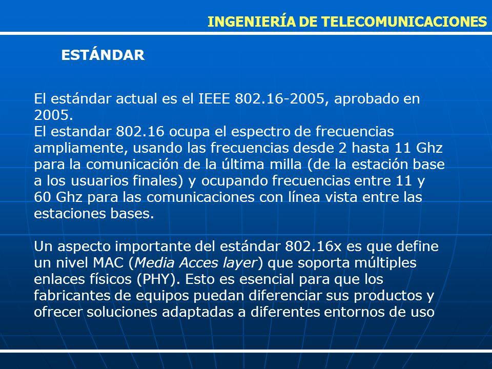 El estándar actual es el IEEE 802.16-2005, aprobado en 2005. El estandar 802.16 ocupa el espectro de frecuencias ampliamente, usando las frecuencias d