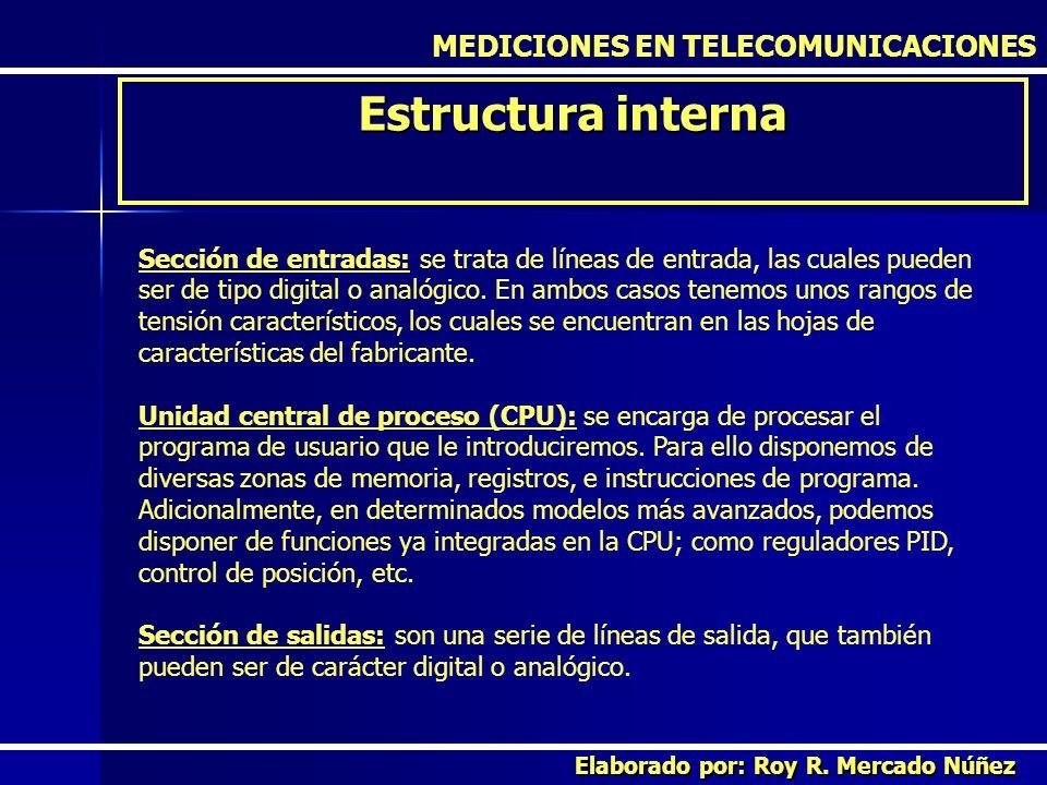 MEDICIONES EN TELECOMUNICACIONES Estructura interna Elaborado por: Roy R. Mercado Núñez Sección de entradas: se trata de líneas de entrada, las cuales