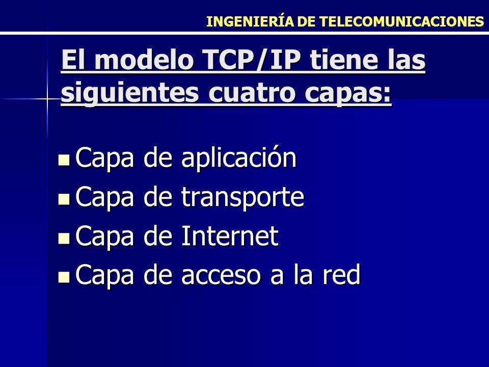 INGENIERÍA DE TELECOMUNICACIONES El modelo TCP/IP tiene las siguientes cuatro capas: Capa de aplicación Capa de aplicación Capa de transporte Capa de