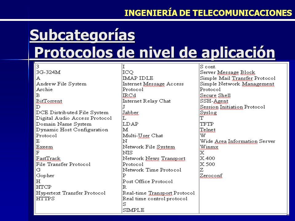 INGENIERÍA DE TELECOMUNICACIONES Subcategorías Protocolos de nivel de aplicación