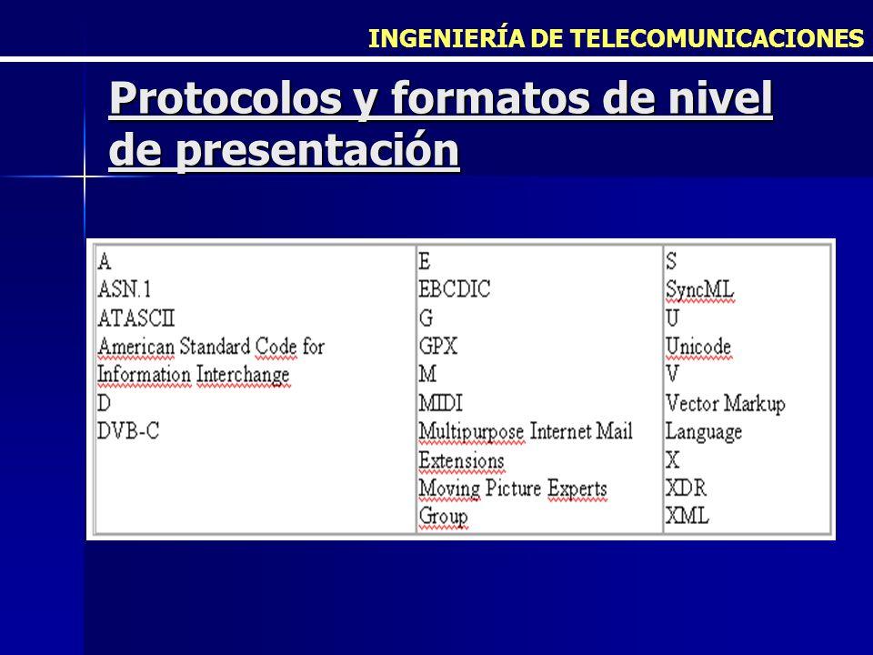 INGENIERÍA DE TELECOMUNICACIONES Protocolos y formatos de nivel de presentación