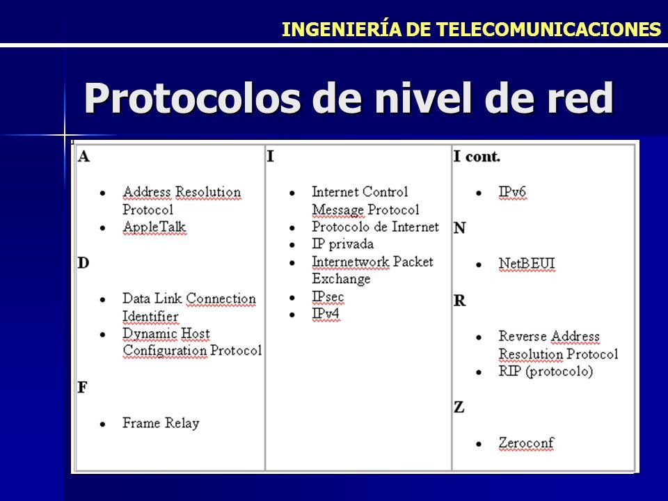 INGENIERÍA DE TELECOMUNICACIONES Protocolos de nivel de red