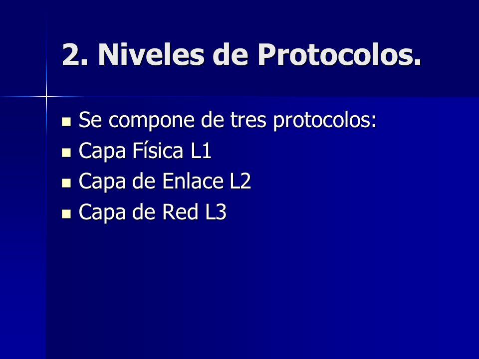 2. Niveles de Protocolos. Se compone de tres protocolos: Se compone de tres protocolos: Capa Física L1 Capa Física L1 Capa de Enlace L2 Capa de Enlace