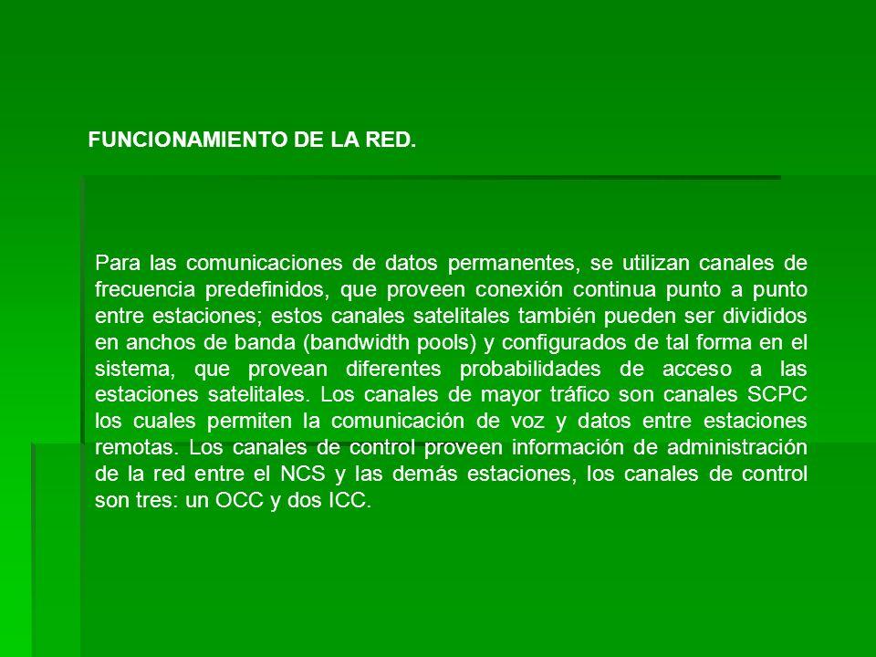 FUNCIONAMIENTO DE LA RED. Para las comunicaciones de datos permanentes, se utilizan canales de frecuencia predefinidos, que proveen conexión continua