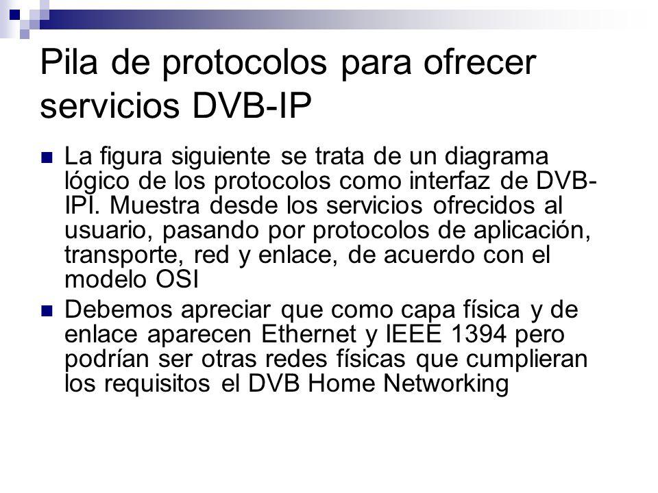 Pila de protocolos para ofrecer servicios DVB-IP La figura siguiente se trata de un diagrama lógico de los protocolos como interfaz de DVB- IPI. Muest