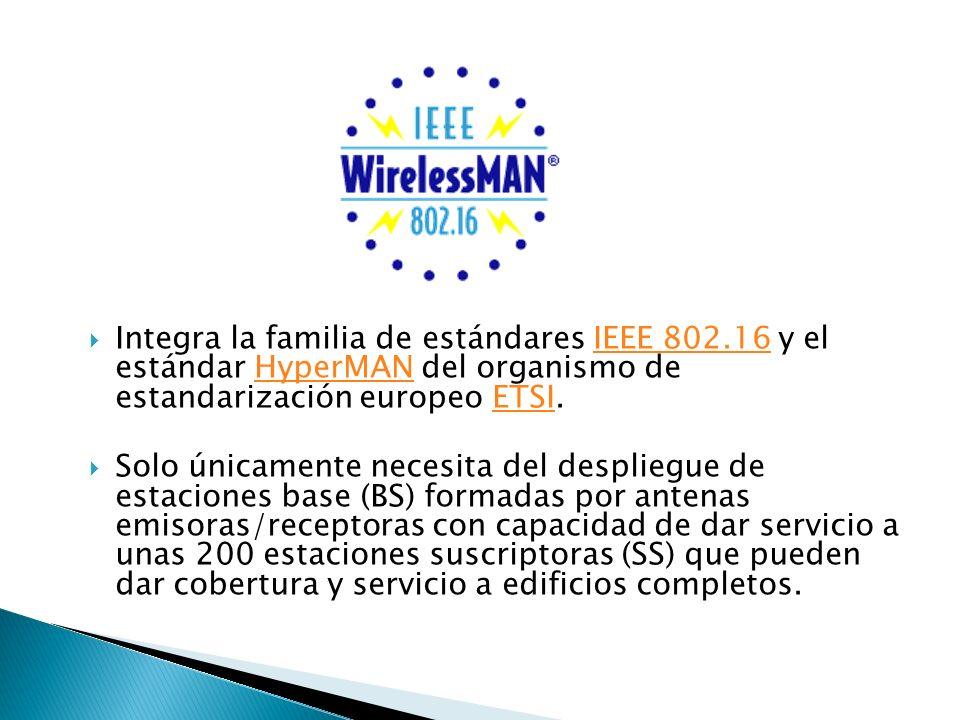 Integra la familia de estándares IEEE 802.16 y el estándar HyperMAN del organismo de estandarización europeo ETSI.IEEE 802.16HyperMANETSI Solo únicame