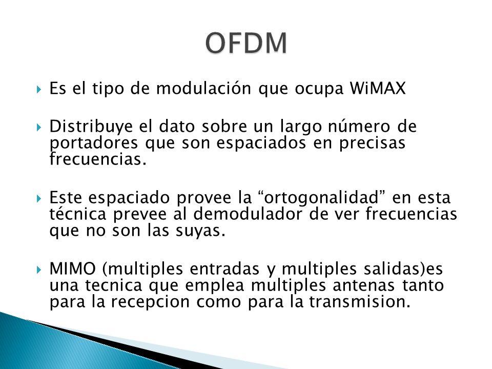 Es el tipo de modulación que ocupa WiMAX Distribuye el dato sobre un largo número de portadores que son espaciados en precisas frecuencias.