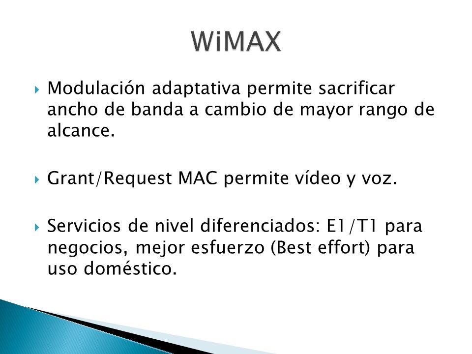 Modulación adaptativa permite sacrificar ancho de banda a cambio de mayor rango de alcance. Grant/Request MAC permite vídeo y voz. Servicios de nivel