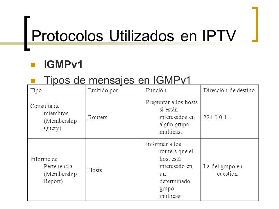 Protocolos Utilizados en IPTV IGMPv1 Tipos de mensajes en IGMPv1 TipoEmitido porFunciónDirección de destino Consulta de miembros (Membership Query) Ro