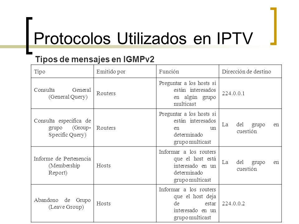 Protocolos Utilizados en IPTV TipoEmitido porFunciónDirección de destino Consulta General (General Query) Routers Preguntar a los hosts si están inter