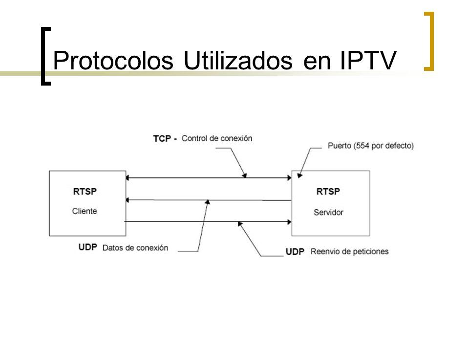 Protocolos Utilizados en IPTV