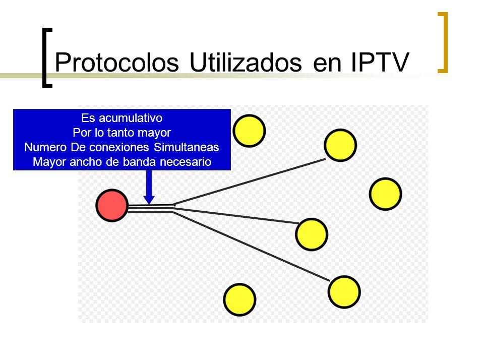 Protocolos Utilizados en IPTV Es acumulativo Por lo tanto mayor Numero De conexiones Simultaneas Mayor ancho de banda necesario