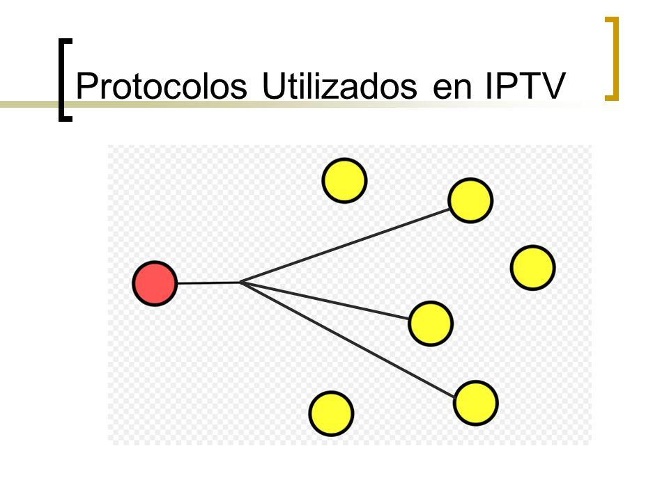 Protocolos IGMP El protocolo IGMP funciona como una extensión del protocolo IP.