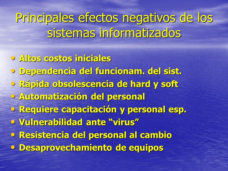 Principales efectos negativos de los sistemas informatizados Altos costos iniciales Altos costos iniciales Dependencia del funcionam. del sist. Depend