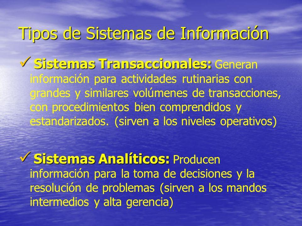 Tipos de Sistemas de Información Sistemas Transaccionales: Sistemas Transaccionales: Generan información para actividades rutinarias con grandes y sim
