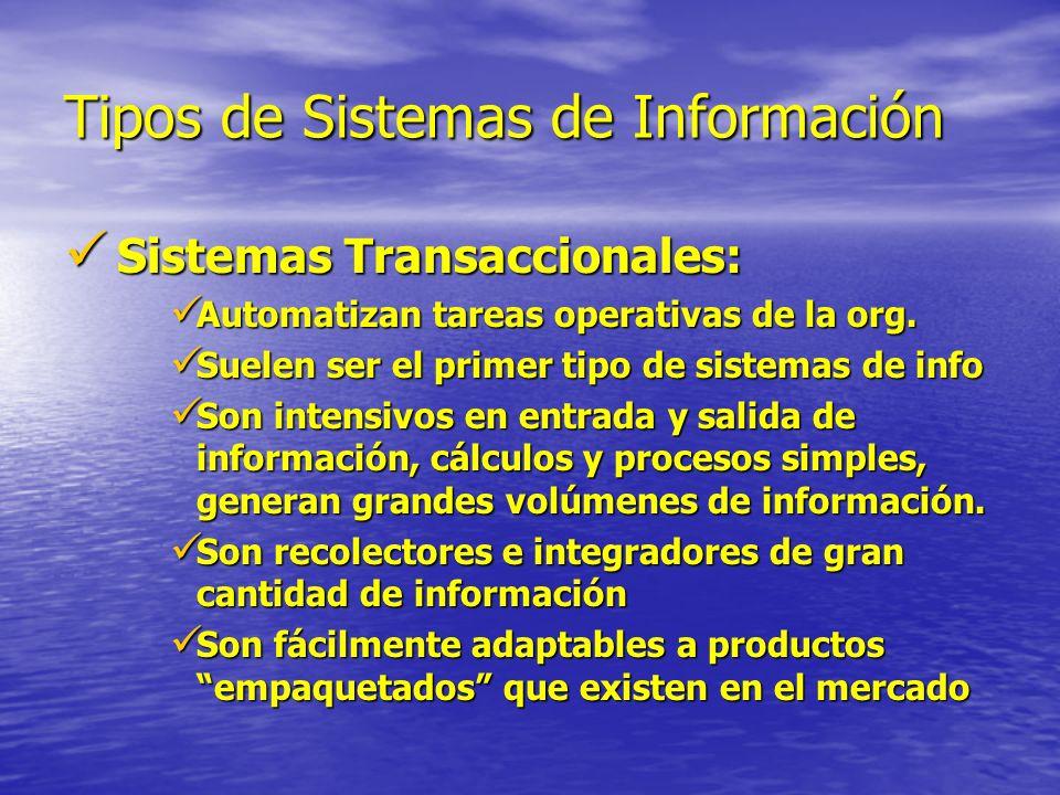Tipos de Sistemas de Información Sistemas Transaccionales: Sistemas Transaccionales: Automatizan tareas operativas de la org. Automatizan tareas opera