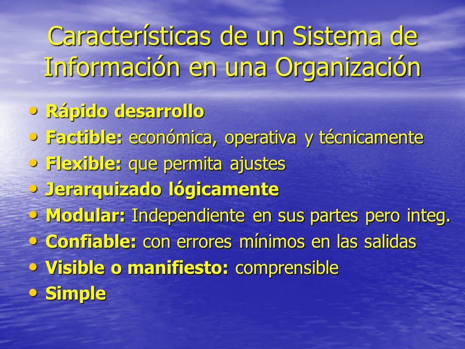 Características de un Sistema de Información en una Organización Rápido desarrollo Rápido desarrollo Factible: económica, operativa y técnicamente Fac