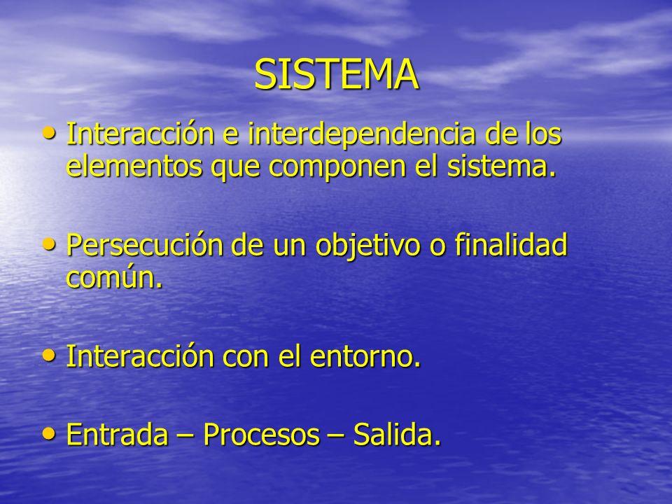 SISTEMA Interacción e interdependencia de los elementos que componen el sistema. Interacción e interdependencia de los elementos que componen el siste