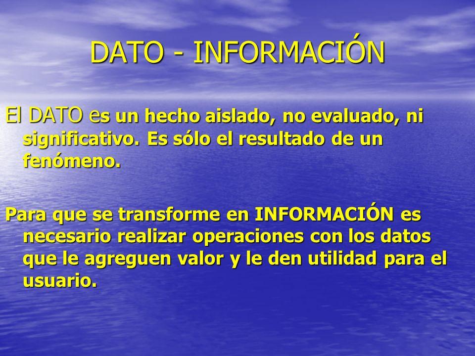 DATO - INFORMACIÓN El DATO e s un hecho aislado, no evaluado, ni significativo. Es sólo el resultado de un fenómeno. Para que se transforme en INFORMA