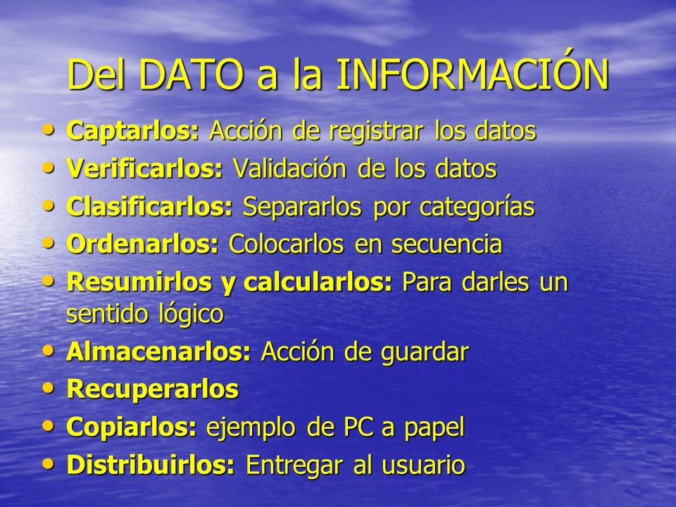 Del DATO a la INFORMACIÓN Captarlos: Acción de registrar los datos Captarlos: Acción de registrar los datos Verificarlos: Validación de los datos Veri