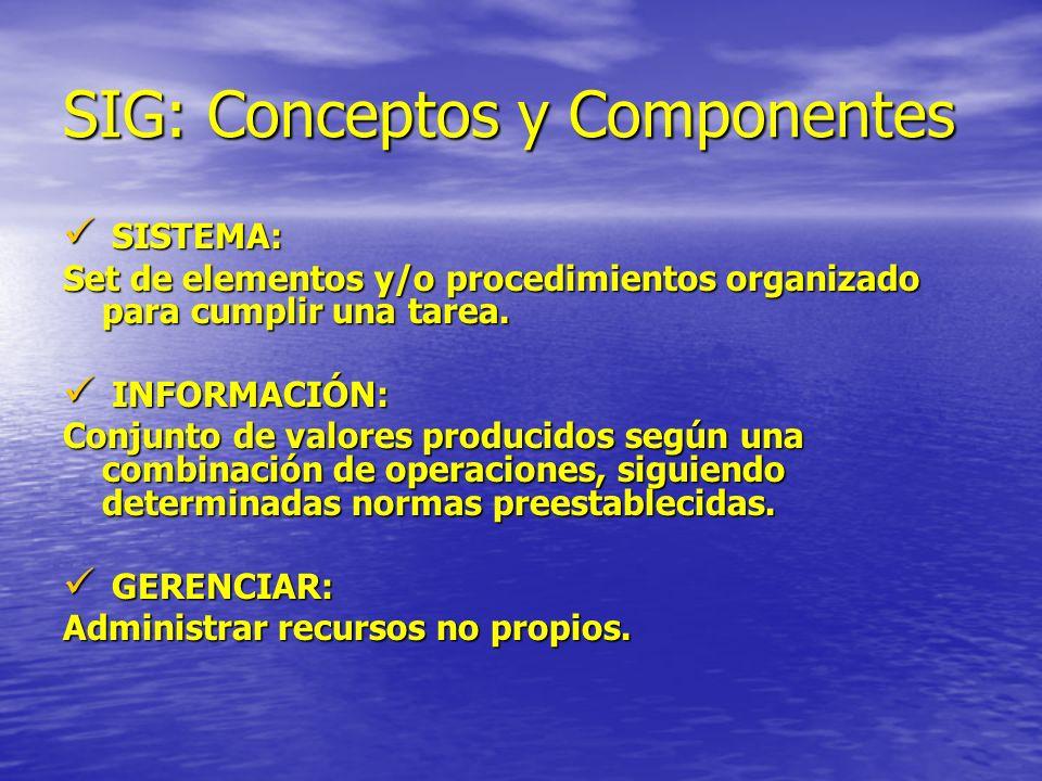 SIG: Conceptos y Componentes SISTEMA: SISTEMA: Set de elementos y/o procedimientos organizado para cumplir una tarea. INFORMACIÓN: INFORMACIÓN: Conjun