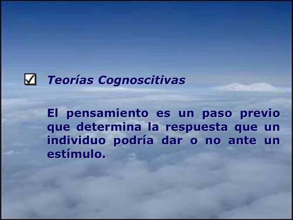 Teorías Conductistas Teorías Conductistas Explican la Motivación en términos de estímulos externos y reforzamiento, piensan que a los individuos puede