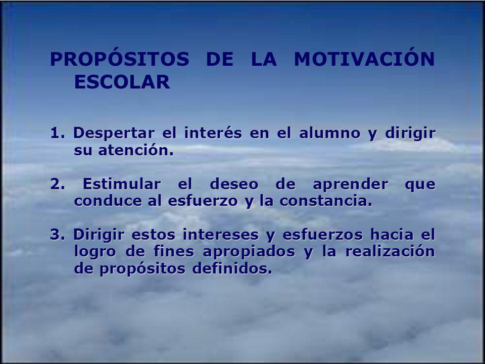 TIPOS DE MOTIVACIÓN Motivación Extrínseca: cuando la fuente de la motivación es un elemento ambiental externo al sujeto que la presenta. Motivación In