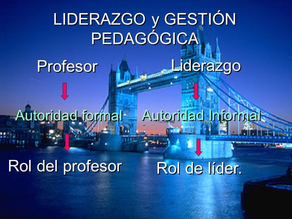 LIDERAZGO y GESTIÓN PEDAGÓGICA Liderazgo Profesor Autoridad formal Autoridad Informal Rol del profesor Rol de líder.