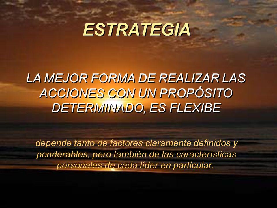 ESTRATEGIA LA MEJOR FORMA DE REALIZAR LAS ACCIONES CON UN PROPÓSITO DETERMINADO, ES FLEXIBE depende tanto de factores claramente definidos y ponderabl