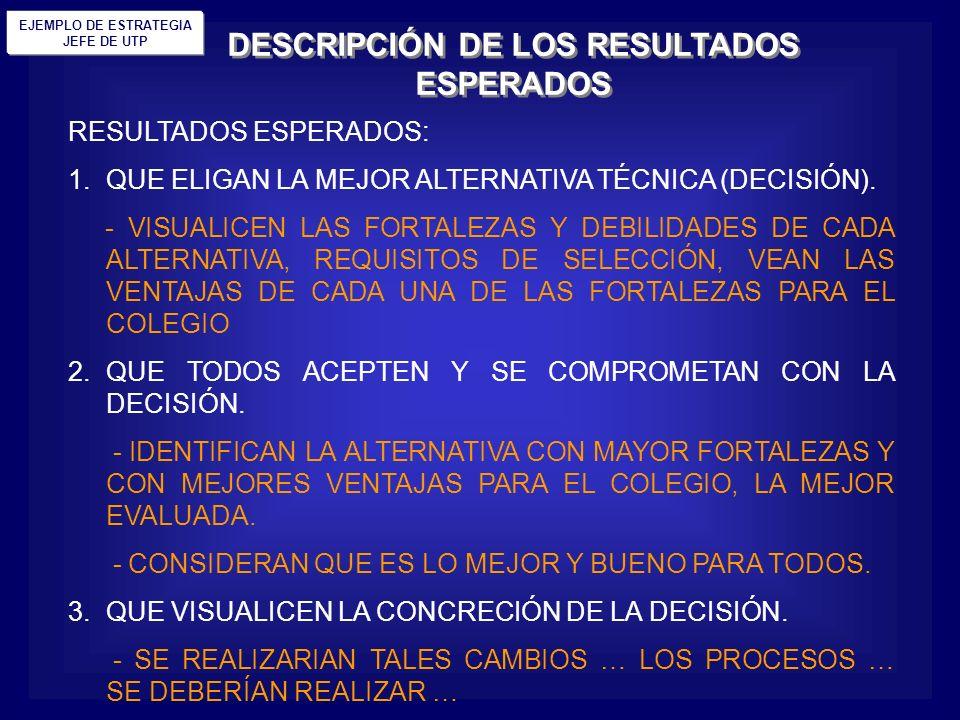DESCRIPCIÓN DE LOS RESULTADOS ESPERADOS RESULTADOS ESPERADOS: 1.QUE ELIGAN LA MEJOR ALTERNATIVA TÉCNICA (DECISIÓN). - VISUALICEN LAS FORTALEZAS Y DEBI