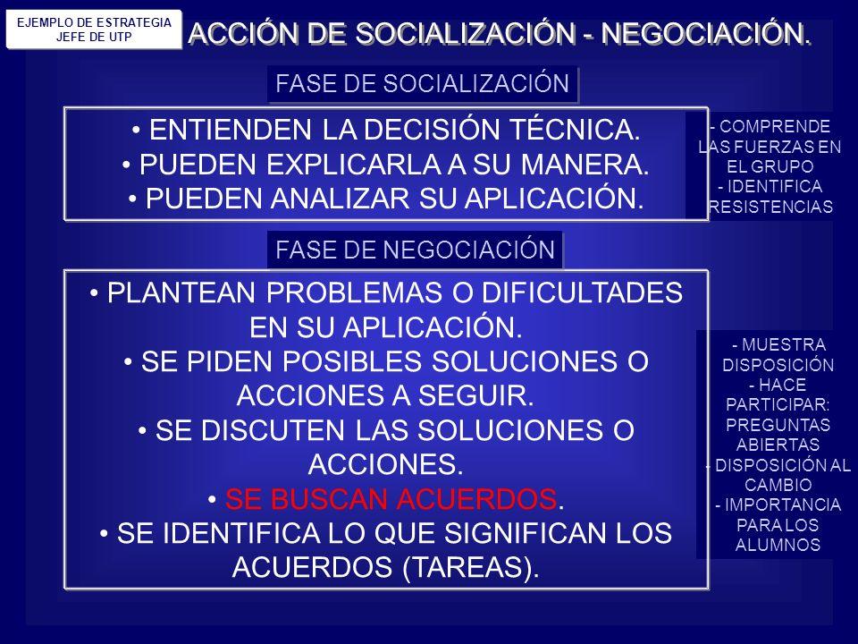 ACCIÓN DE SOCIALIZACIÓN - NEGOCIACIÓN. EJEMPLO DE ESTRATEGIA JEFE DE UTP FASE DE SOCIALIZACIÓN - COMPRENDE LAS FUERZAS EN EL GRUPO - IDENTIFICA RESIST