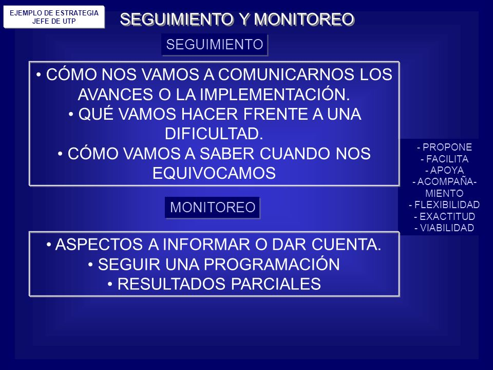 SEGUIMIENTO Y MONITOREO EJEMPLO DE ESTRATEGIA JEFE DE UTP - PROPONE - FACILITA - APOYA - ACOMPAÑA- MIENTO - FLEXIBILIDAD - EXACTITUD - VIABILIDAD CÓMO