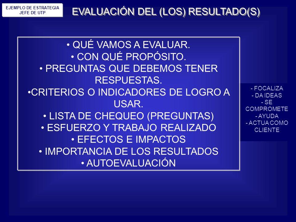 EVALUACIÓN DEL (LOS) RESULTADO(S) EJEMPLO DE ESTRATEGIA JEFE DE UTP - FOCALIZA - DA IDEAS - SE COMPROMETE - AYUDA - ACTUA COMO CLIENTE QUÉ VAMOS A EVA