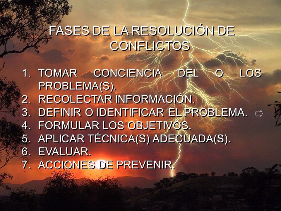 FASES DE LA RESOLUCIÓN DE CONFLICTOS 1.TOMAR CONCIENCIA DEL O LOS PROBLEMA(S). 2.RECOLECTAR INFORMACIÓN. 3.DEFINIR O IDENTIFICAR EL PROBLEMA. 4.FORMUL