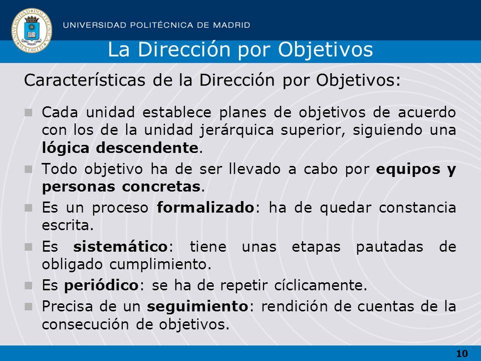 10 Características de la Dirección por Objetivos: Cada unidad establece planes de objetivos de acuerdo con los de la unidad jerárquica superior, sigui