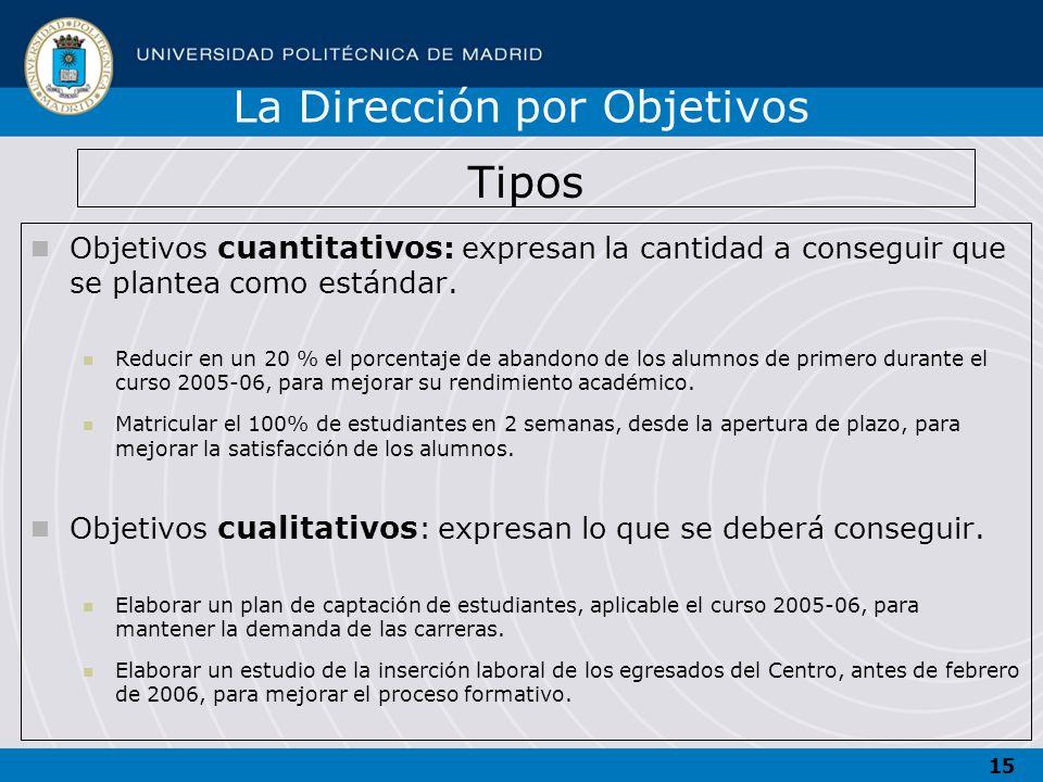 15 Objetivos cuantitativos : expresan la cantidad a conseguir que se plantea como estándar. Reducir en un 20 % el porcentaje de abandono de los alumno