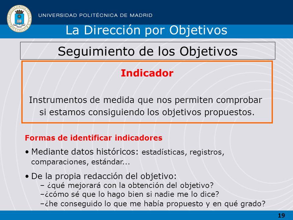 19 Seguimiento de los Objetivos Indicador Instrumentos de medida que nos permiten comprobar si estamos consiguiendo los objetivos propuestos. Formas d