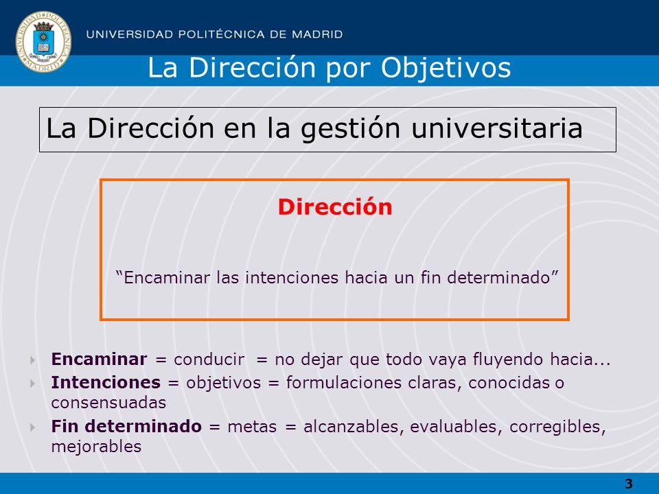 3 La Dirección en la gestión universitaria Encaminar = conducir = no dejar que todo vaya fluyendo hacia... Intenciones = objetivos = formulaciones cla
