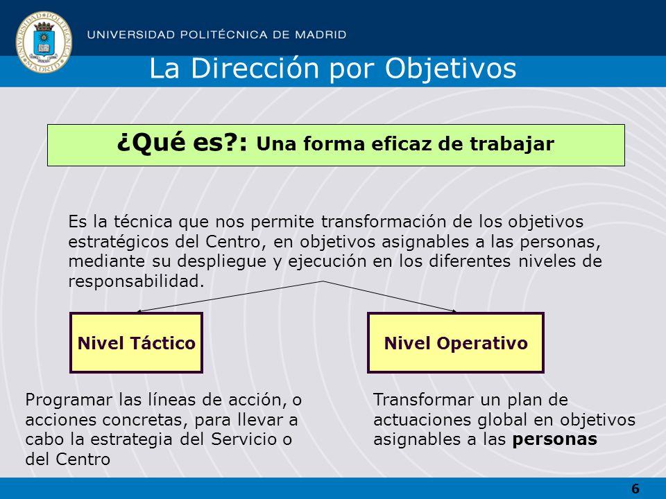 6 ¿Qué es?: Una forma eficaz de trabajar Es la técnica que nos permite transformación de los objetivos estratégicos del Centro, en objetivos asignable